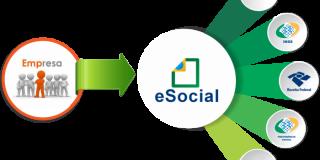 ACIST SL - Associação Comercial, Industrial, de Serviços e Tecnologia de São Leopoldo - Núcleos da ACIST-SL têm workshop sobre e-Social